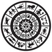 Horoskop-Radix
